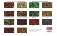 Tiger Mulch Safety Surfacing